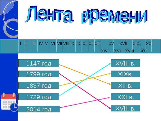 1147 год XVIII в. 1799 год XIXв. 1837 год XII в. 1729 год XXI в. 2014 год XVI...
