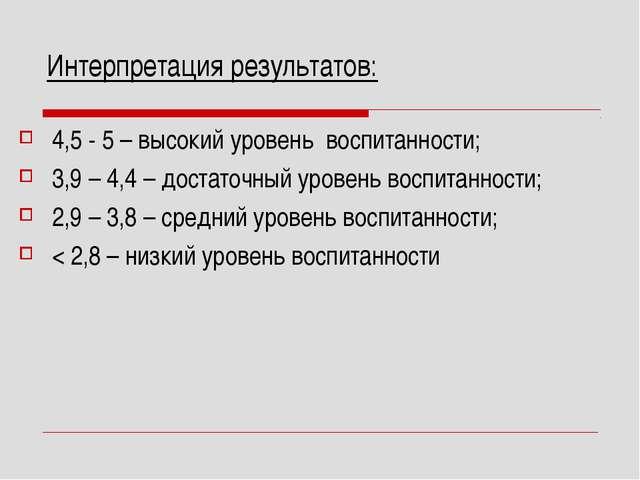 Интерпретация результатов: 4,5 - 5 – высокий уровень воспитанности; 3,9 – 4,4...