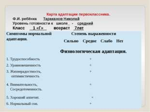 Карта адаптации первоклассника. Ф.И. ребёнка Тараканов Николай Уровень готов