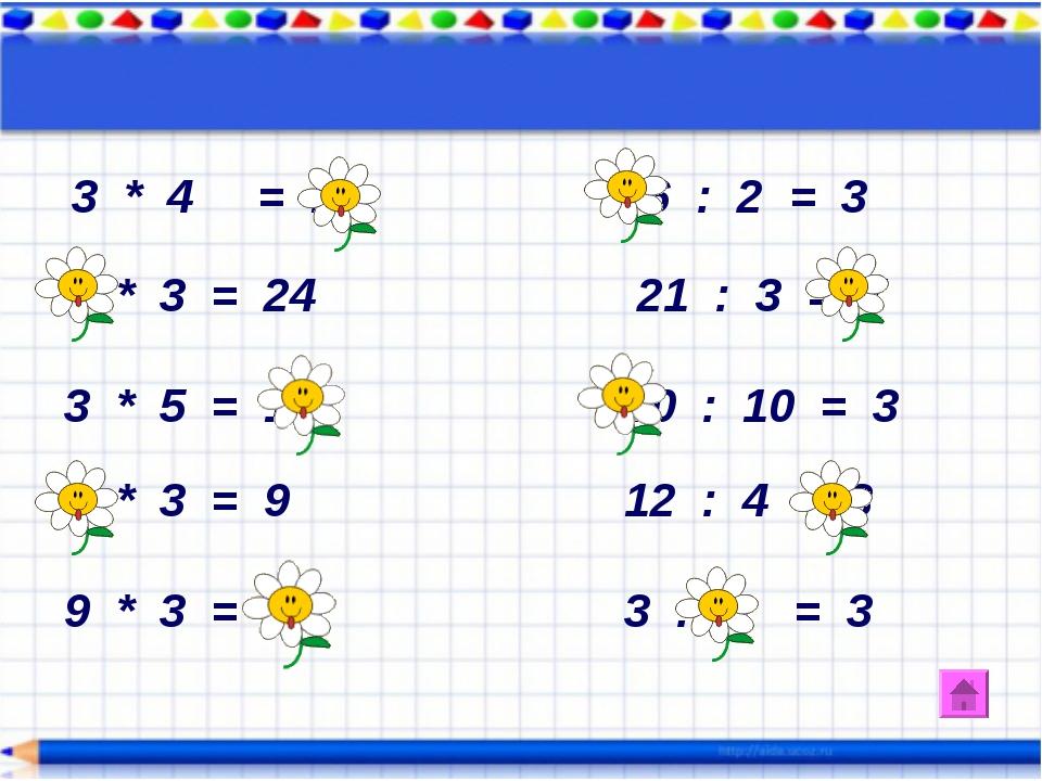 3 * 4 = 12 6 : 2 = 3 8 * 3 = 24 21 : 3 = 7 3 * 5 = 15 30 : 10 = 3 3 * 3 = 9 1...