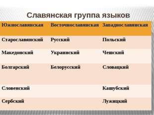 Славянская группа языков Южнославянская Восточнославянская Западнославянская