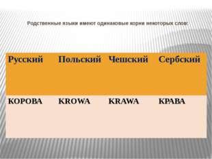Родственные языки имеют одинаковые корни некоторых слов: Русский Польский Че