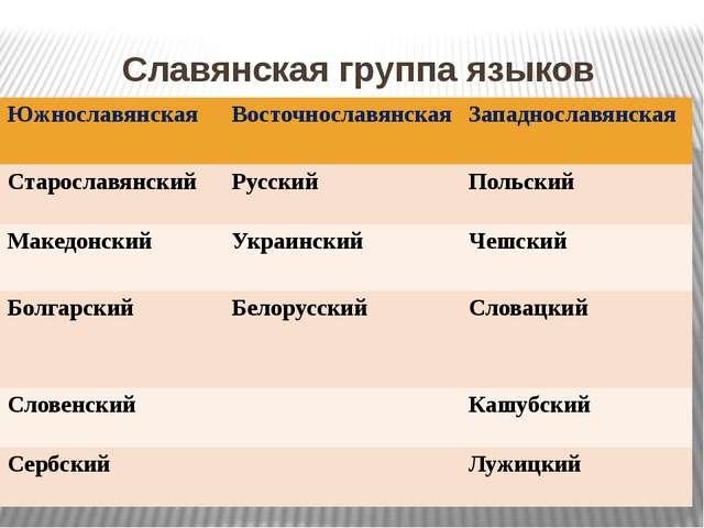 Славянская группа языков Южнославянская Восточнославянская Западнославянская...