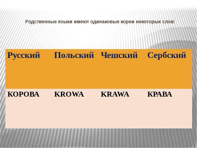Родственные языки имеют одинаковые корни некоторых слов: Русский Польский Че...