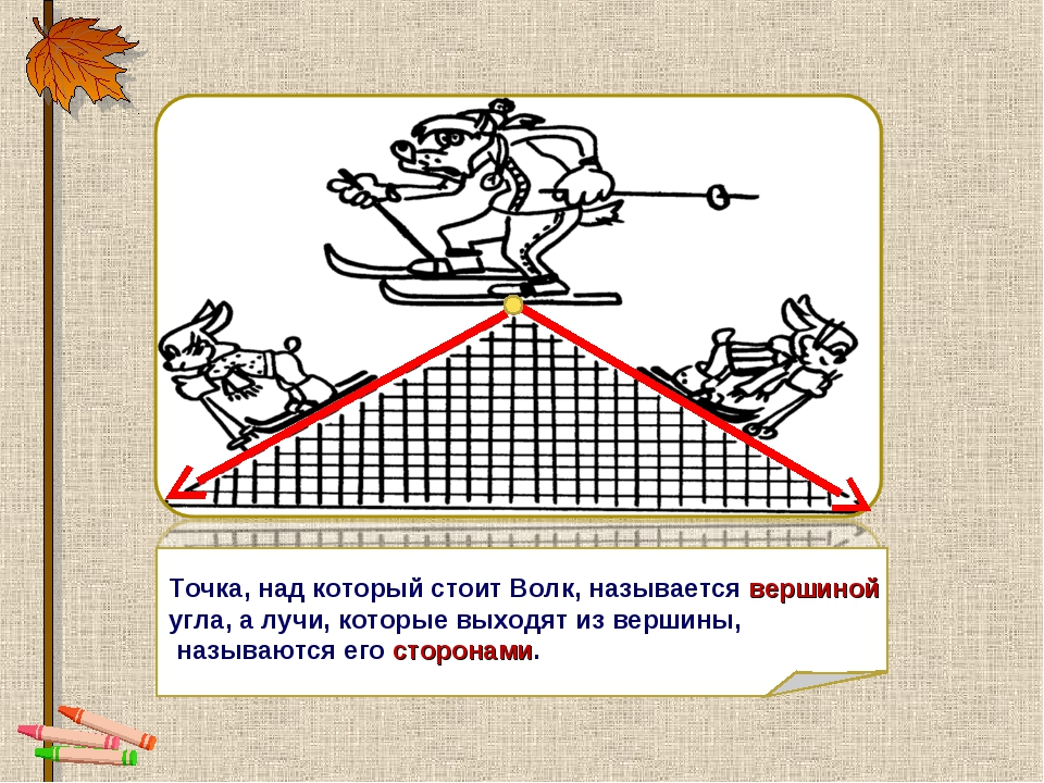 NNNN Точка, над который стоит Волк, называется вершиной угла, а лучи, которые...