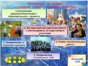 Реализация программы «Здоровый ребенок –здоровое общество» Программа ЗОЖ 1.Ор