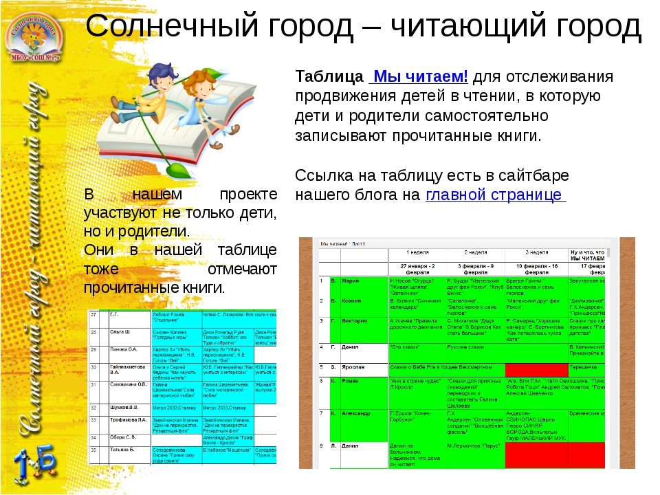 Солнечный город – читающий город ТаблицаМы читаем!для отслеживания продвиж...