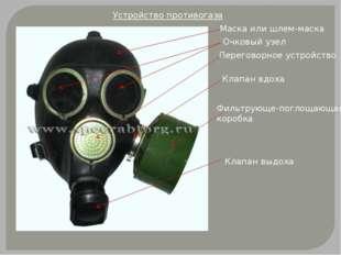 Устройство противогаза Маска или шлем-маска Очковый узел Переговорное устройс