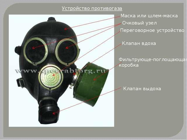 Устройство противогаза Маска или шлем-маска Очковый узел Переговорное устройс...