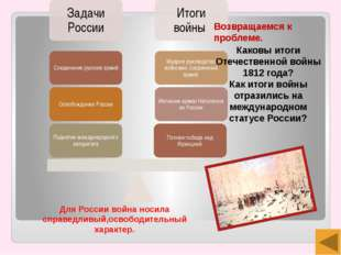 Есть мнение: Победа России в Отечественной войне 1812 года изменила ход миров