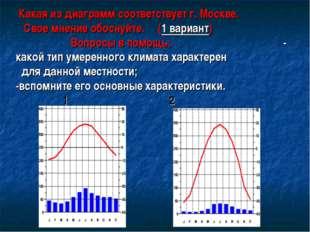 Какая из диаграмм соответствует г. Москве. Свое мнение обоснуйте. (1 вариант