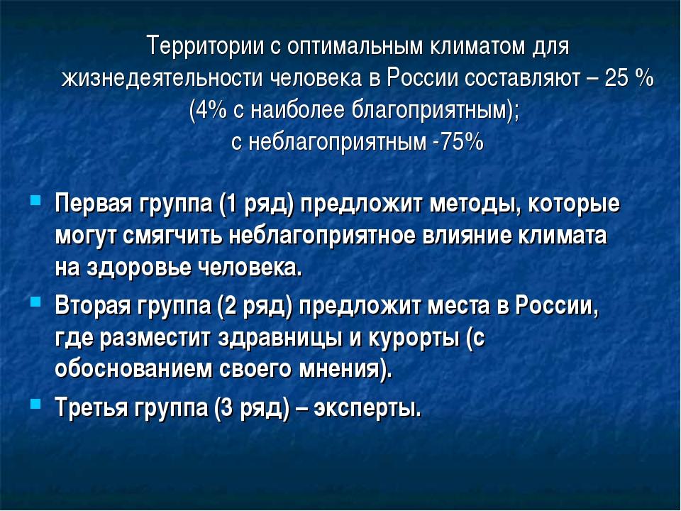 Территории с оптимальным климатом для жизнедеятельности человека в России сос...