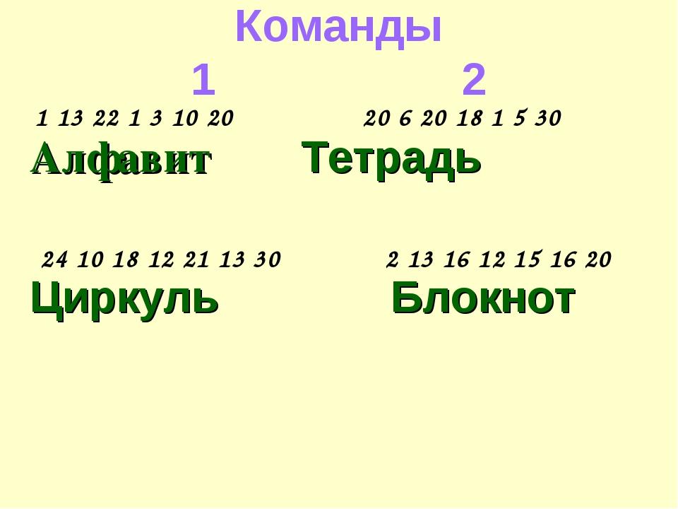 Команды 12 Алфавит Тетрадь Циркуль Блокнот 1 13 22 1 3 10 20 20 6 20 18...