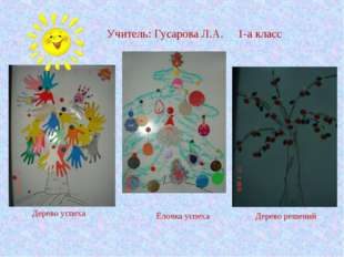 Учитель: Гусарова Л.А. 1-а класс Дерево успеха Ёлочка успеха Дерево решений