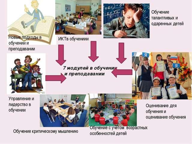7 модулей в обучении и преподавании Обучение критическому мышлению Оценивание...