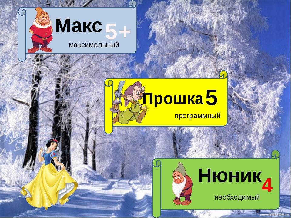 программный 4 5+ 5 максимальный необходимый Макс Прошка Нюник