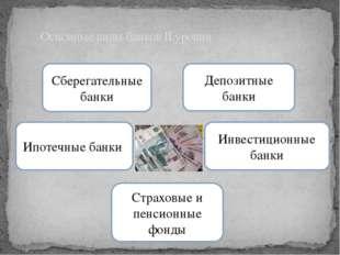Основные виды банков II уровня Депозитные банки Инвестиционные банки Ипотечны