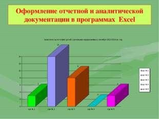 Оформление отчетной и аналитической документации в программах Excel