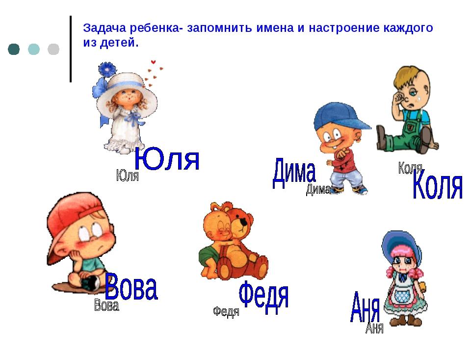 Задача ребенка- запомнить имена и настроение каждого из детей.