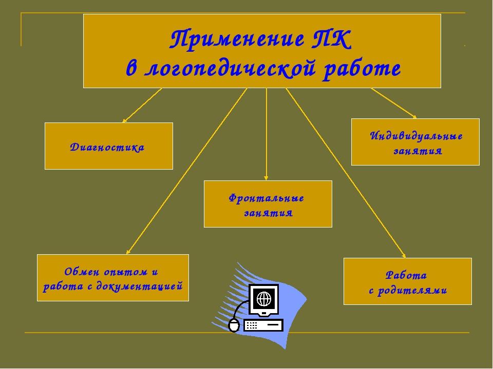 Применение ПК в логопедической работе Индивидуальные занятия Фронтальные заня...