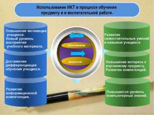 Развитие информационной компетенции. Достижение дифференциации обучения учащи