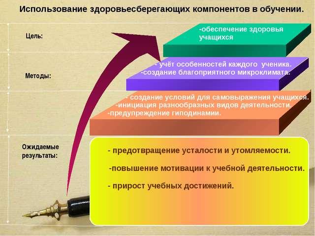 Использование здоровьесберегающих компонентов в обучении. -обеспечение здоро...