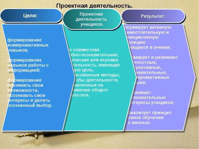Проектная деятельность. формирует активную самостоятельную и инициативную поз...