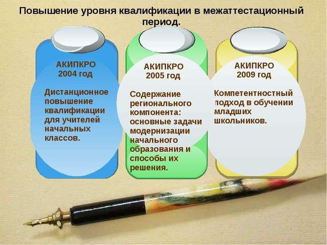 Повышение уровня квалификации в межаттестационный период. АКИПКРО 2004 год Ди...