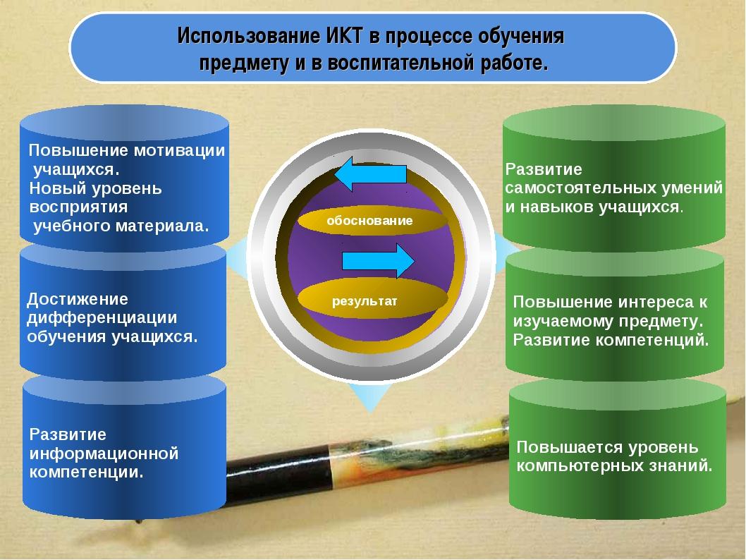 Развитие информационной компетенции. Достижение дифференциации обучения учащи...