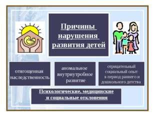 Причины нарушения развития детей аномальное внутриутробное развитие отрицател