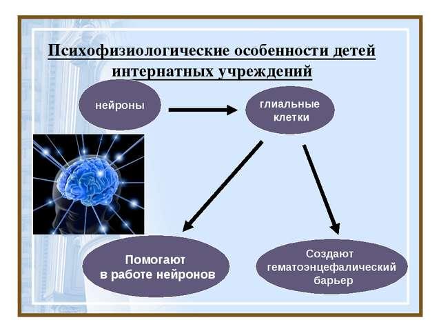 Психофизиологические особенности детей интернатных учреждений нейроны глиальн...