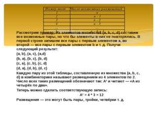 Рассмотрим пример: Из элементов множества {a, b, c, d} составим все возможны