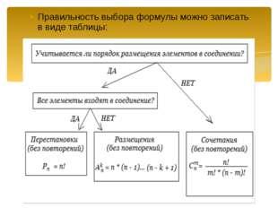 Правильность выбора формулы можно записать в виде таблицы:
