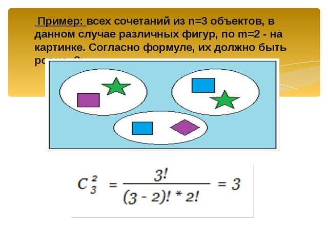 Пример: всех сочетаний из n=3 объектов, в данном случае различных фигур, по...