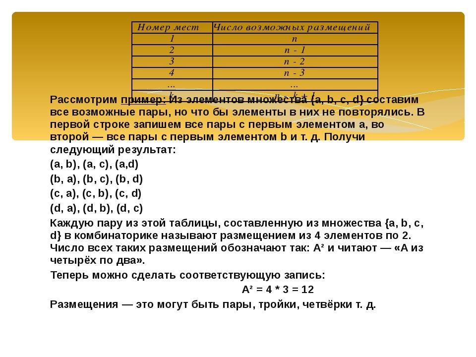 Рассмотрим пример: Из элементов множества {a, b, c, d} составим все возможны...