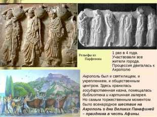 Парфенон - жемчужина Акрополя Построен в 447 г., освящён в 438 г. Архитектор