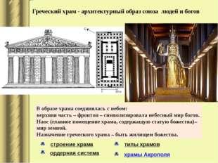 Главноепомещение греческого храма составляет глухой каменный объем –целла.