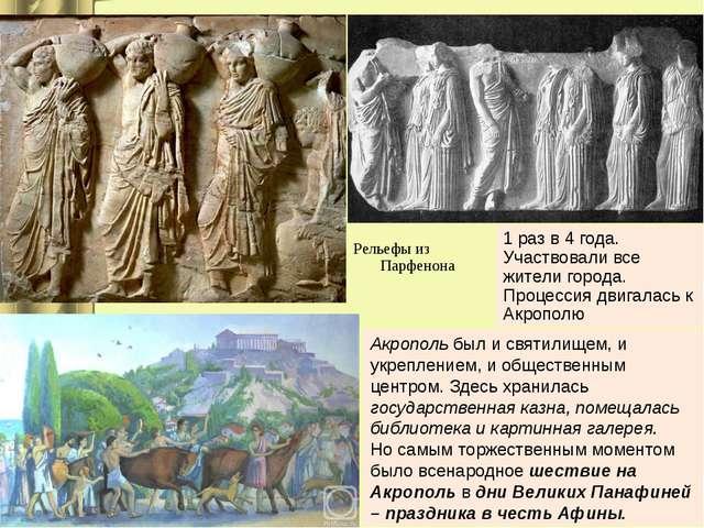 Парфенон - жемчужина Акрополя Построен в 447 г., освящён в 438 г. Архитектор...