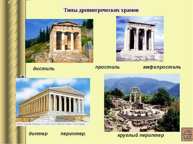 План афинского Акрополя Рельефы из Парфенона 1 раз в 4 года. Участвовали все...