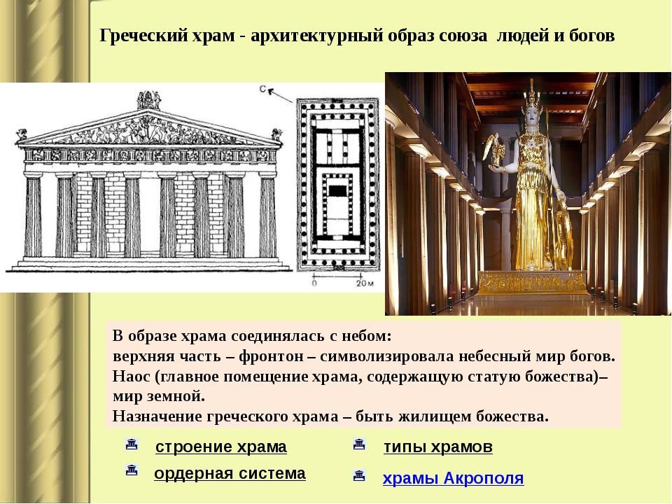 Главноепомещение греческого храма составляет глухой каменный объем –целла....