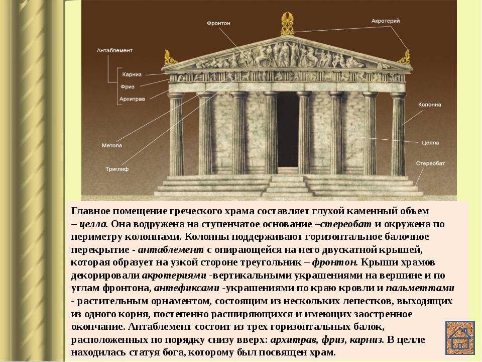 Ордерная система. Архитектурный ордер: Дорический ордер—самый прочный и тя...