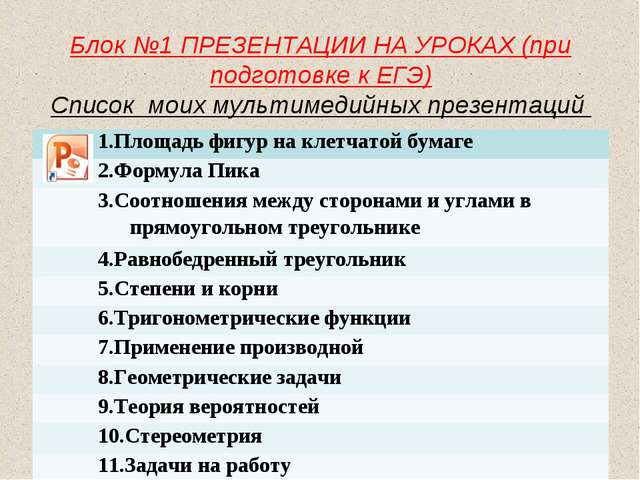 Блок №1 ПРЕЗЕНТАЦИИ НА УРОКАХ (при подготовке к ЕГЭ) Список моих мультимедий...