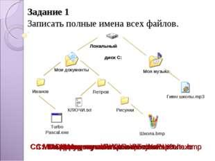 Задание 1 Записать полные имена всех файлов. Иванов C:\ Мои документы\Иванов\