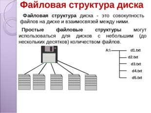 Файловая структура диска Файловая структура диска - это совокупность файлов н
