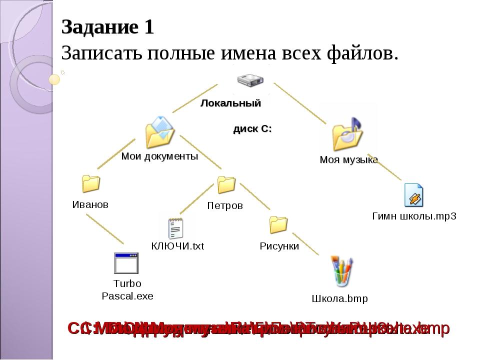 Задание 1 Записать полные имена всех файлов. Иванов C:\ Мои документы\Иванов\...