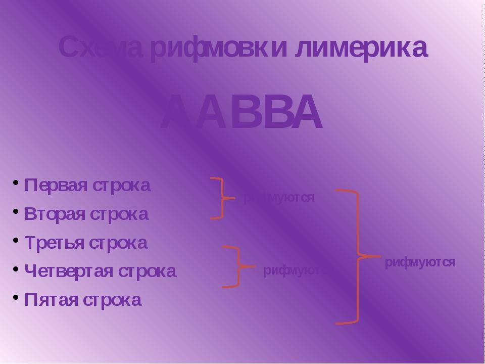 Схема рифмовки лимерика ААВВА Первая строка Вторая строка Третья строка Четве...