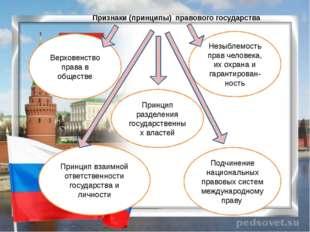 Признаки (принципы) правового государства Принцип взаимной ответственности г