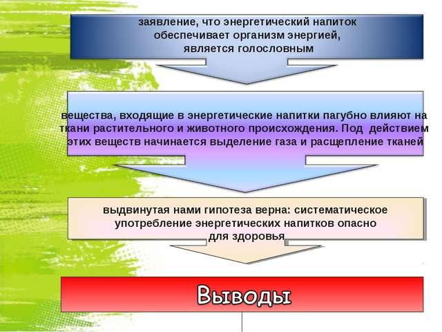 выдвинутая нами гипотеза верна: систематическое употребление энергетических...