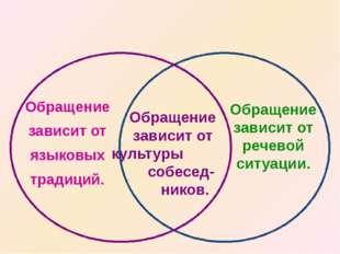 Обращение зависит от языковых традиций. Обращение зависит от речевой ситуаци