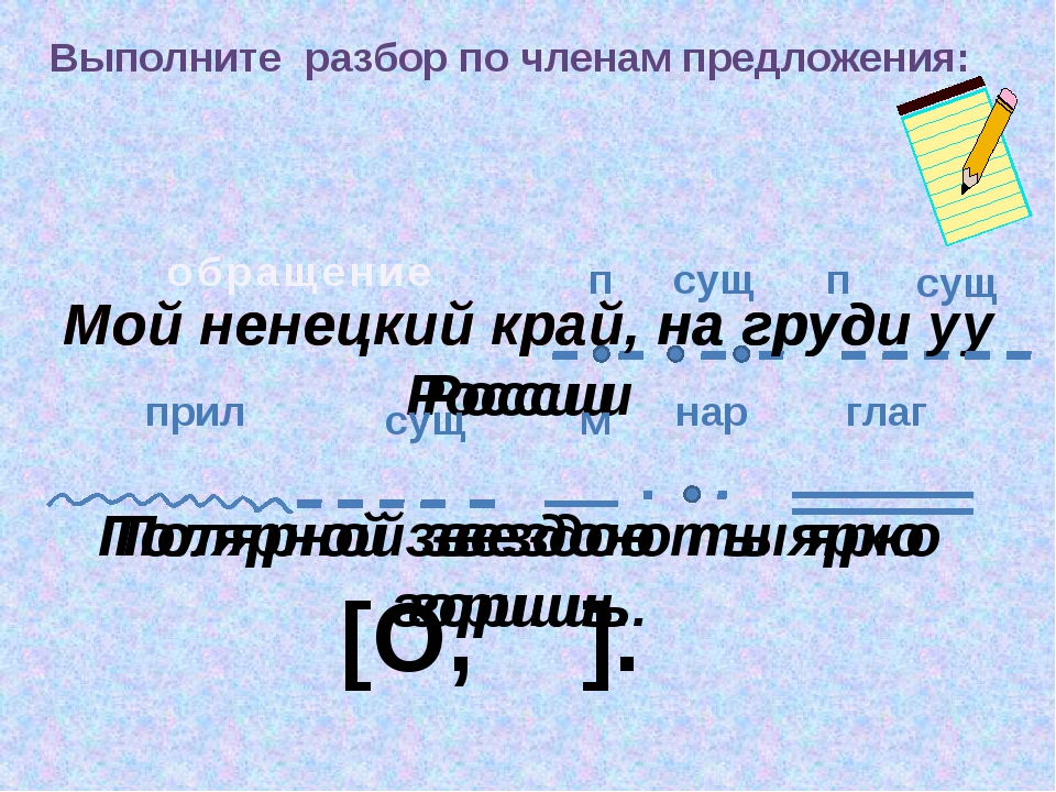 Мой ненецкий край, на груди у России Полярной звездою ты ярко горишь. Выполни...